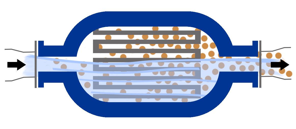limpieza FAP DPF catalizador 2 - Limpieza FAP - DPF - Catalizadores